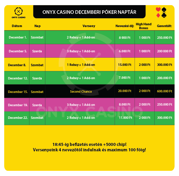 onyx_casino_poker_naptar_december_01